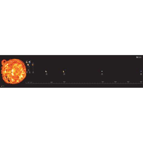 Solar System Line
