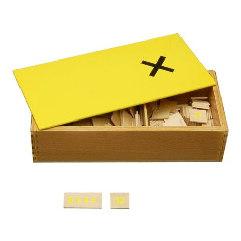 Multiplication Equations And Products Box - C