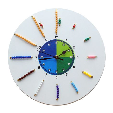 Montessori Inspired Clock